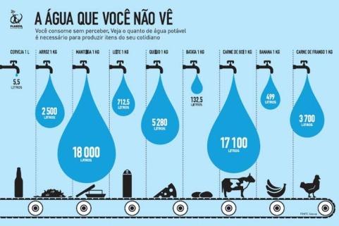 consumo-agua-assementeiras
